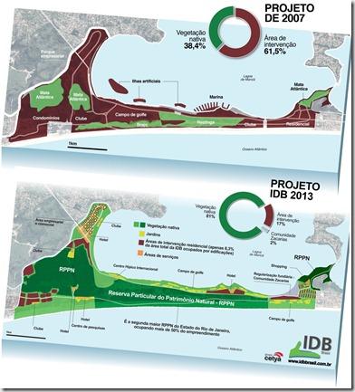 Infográfico autalizado 2013