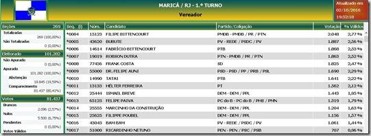 vereadores eleitos em Maricá 2016.JPG eleitos